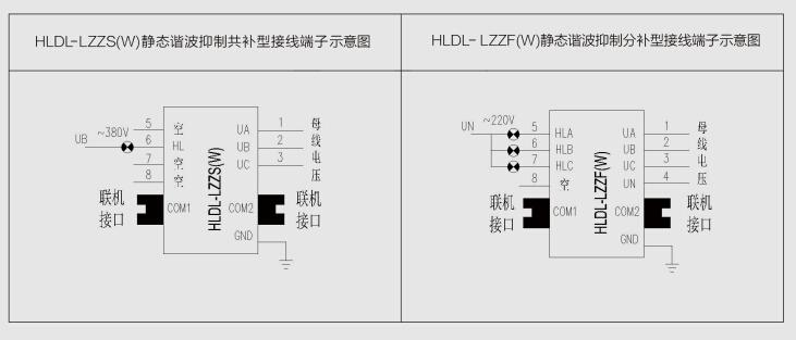 抑制型智能电容器由低压电力电容器